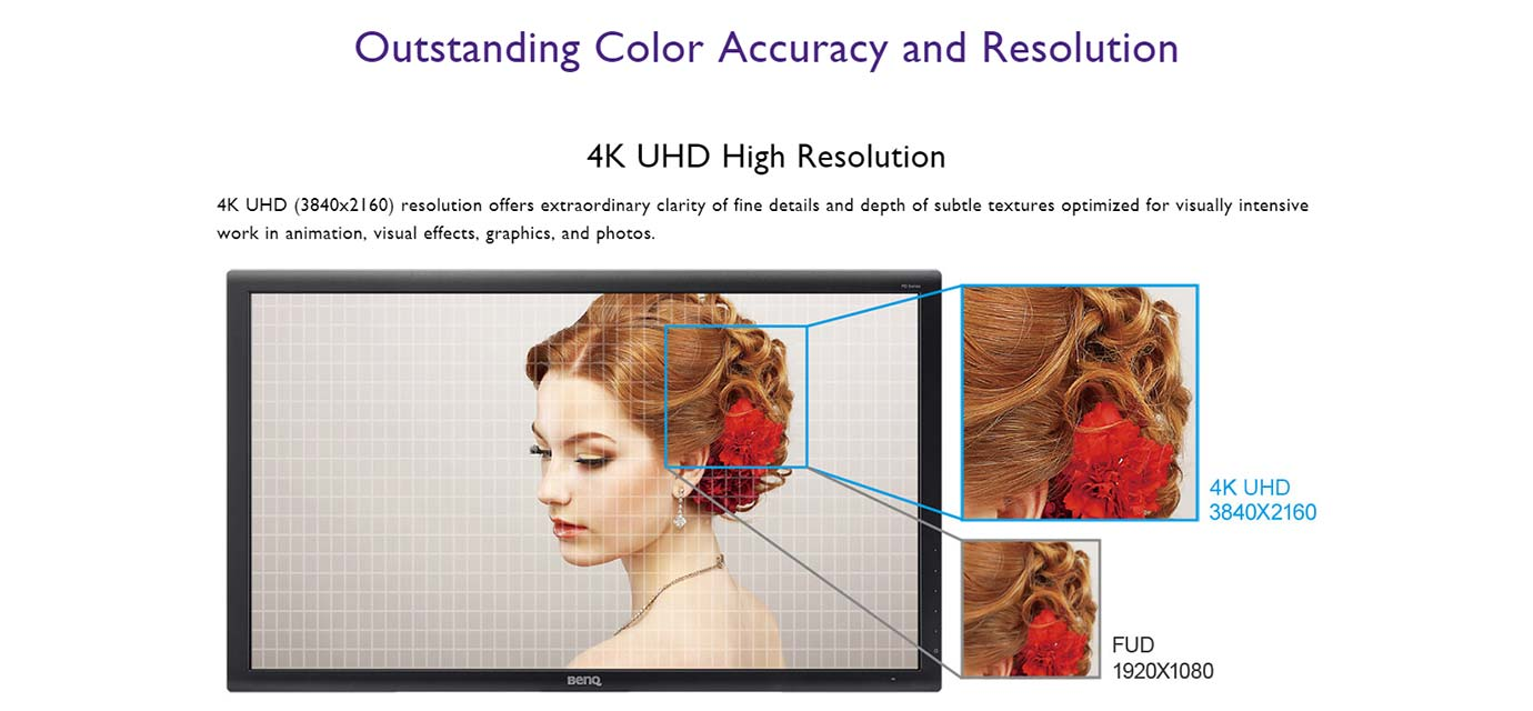 4K UHD High Resolution