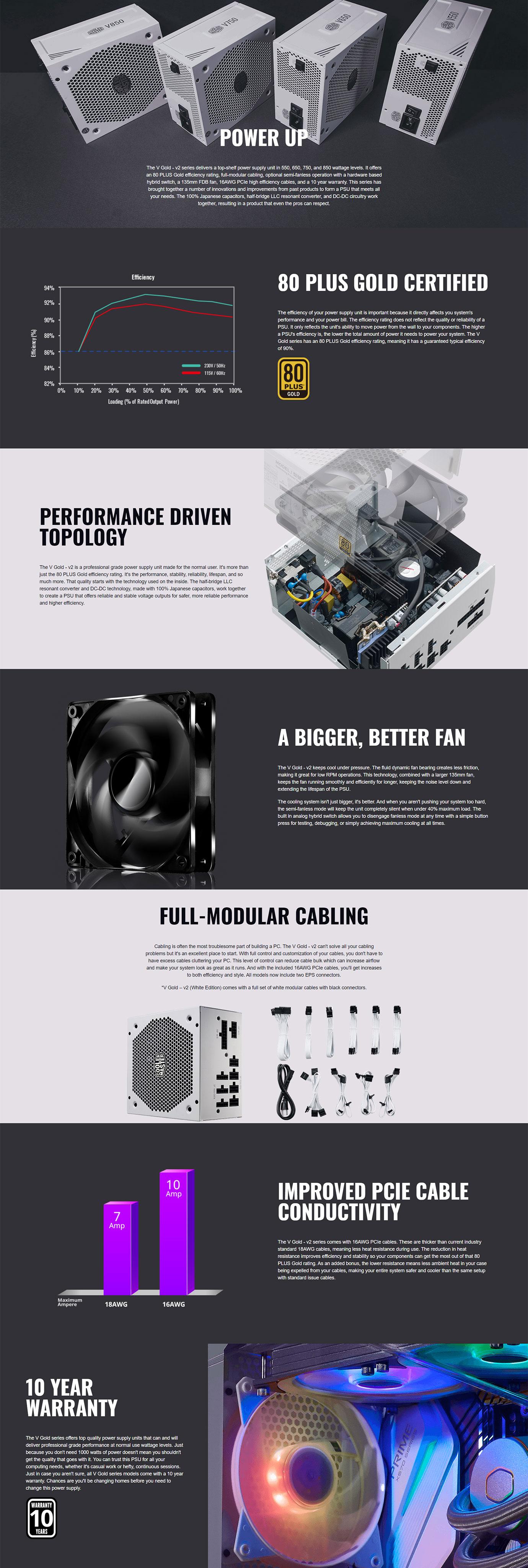 Cooler Master V Gold V2 Fully Modular Power Supply White