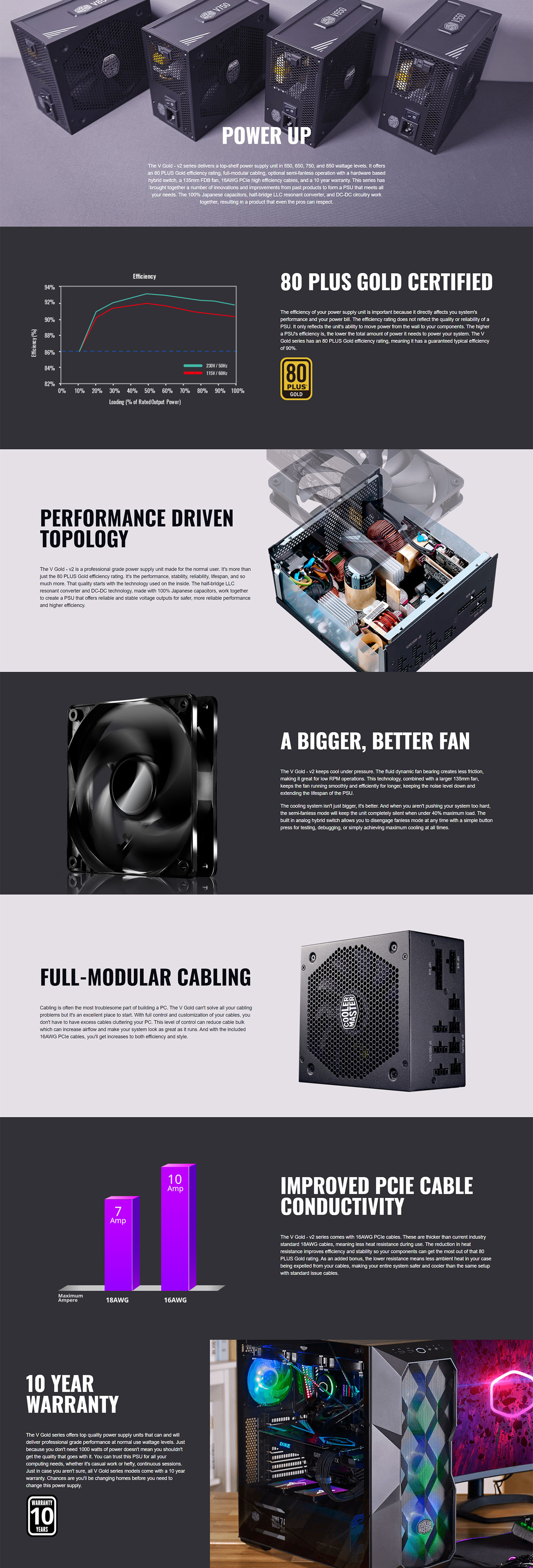 Cooler Master V Gold V2 Fully Modular Power Supply