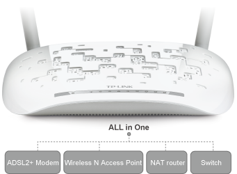 TP-LINK TD-W8968 All-in-one Device