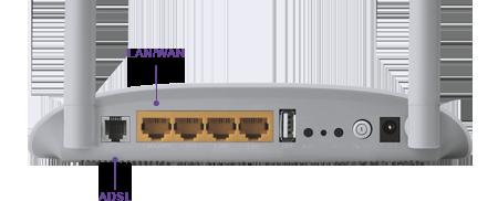 TP-LINK TD-W8968 Interchangeable_LAN/WAN Port